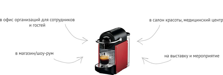 Для кого подходит аренда кофемашины?